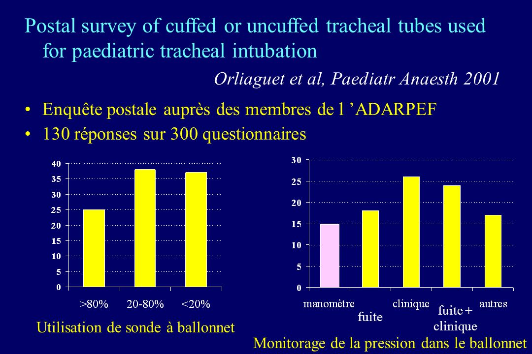 Postal survey of cuffed or uncuffed tracheal tubes used for paediatric tracheal intubation
