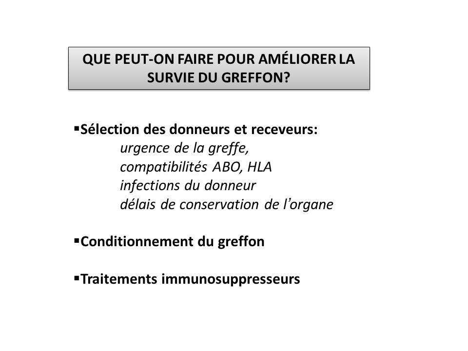 Anticorps anti hla et grossesse