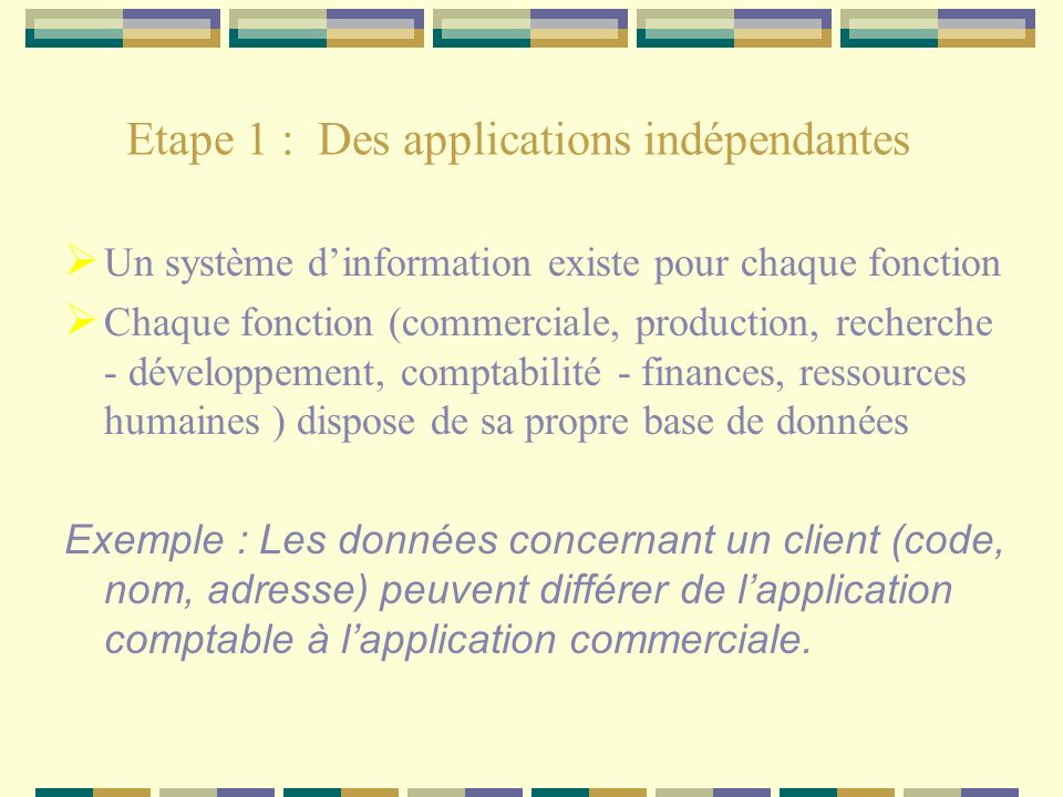 Etape 1 : Des applications indépendantes