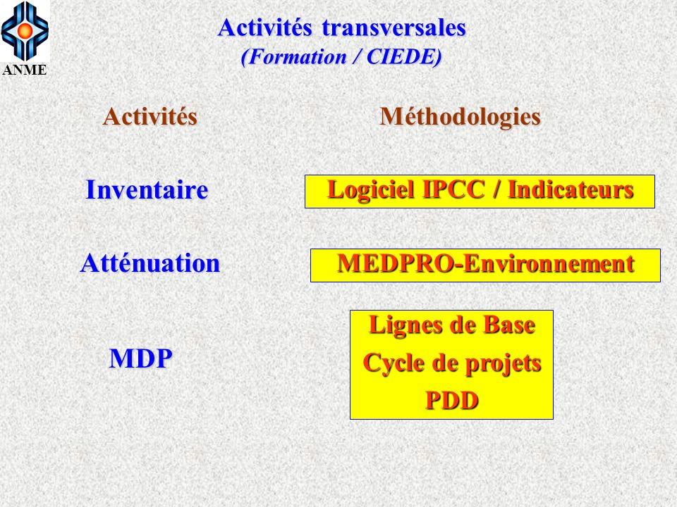 Inventaire Atténuation MDP