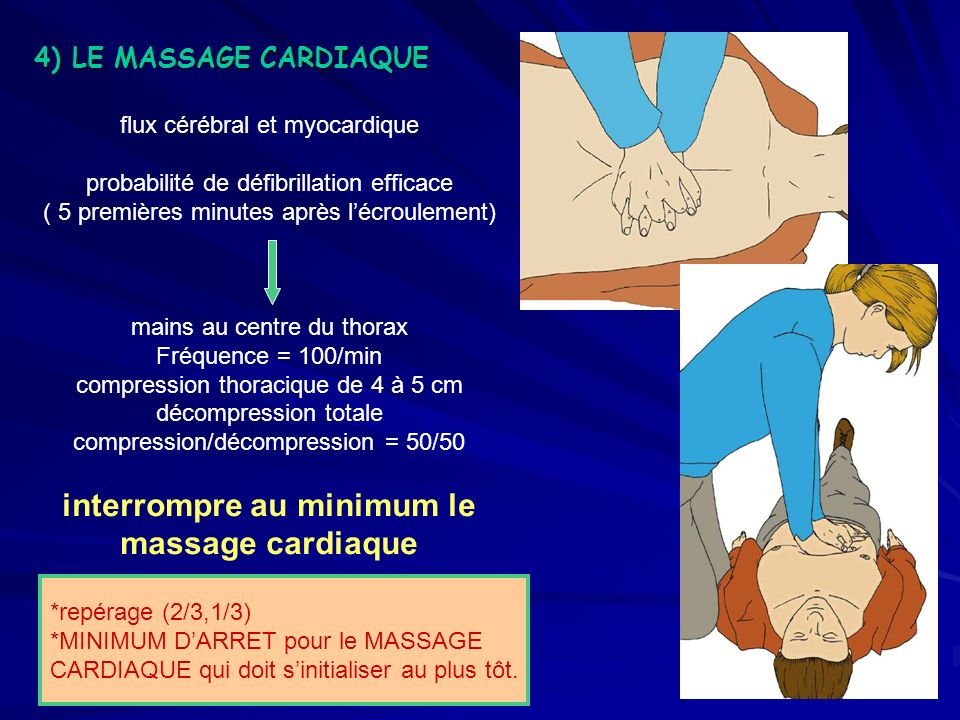 interrompre au minimum le massage cardiaque