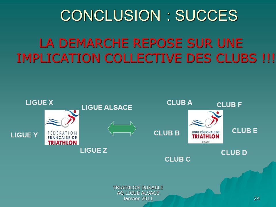 CONCLUSION : SUCCES LA DEMARCHE REPOSE SUR UNE IMPLICATION COLLECTIVE DES CLUBS !!! LIGUE X. CLUB A.