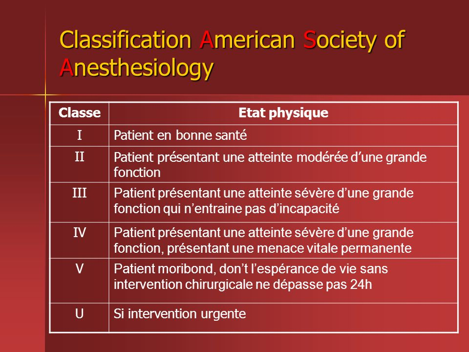 Classification American Society of Anesthesiology
