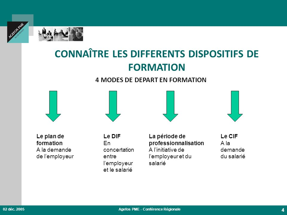 CONNAÎTRE LES DIFFERENTS DISPOSITIFS DE FORMATION
