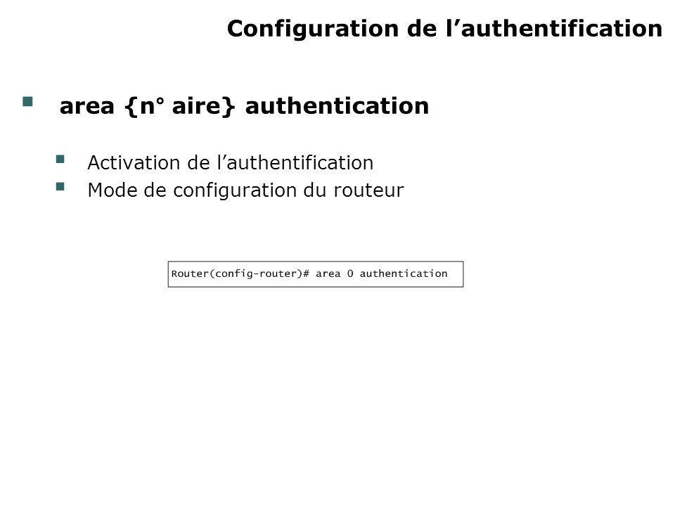 Configuration de l'authentification