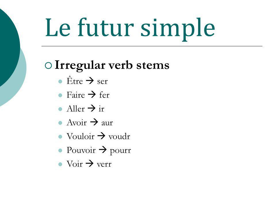 Le futur simple Irregular verb stems Être  ser Faire  fer Aller  ir