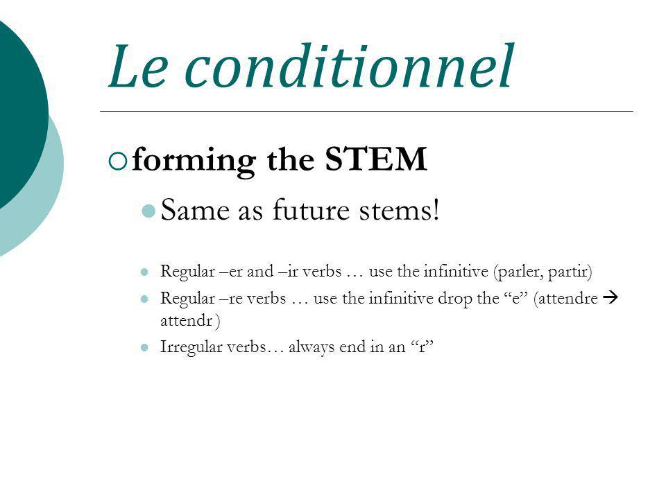 Le conditionnel forming the STEM Same as future stems!