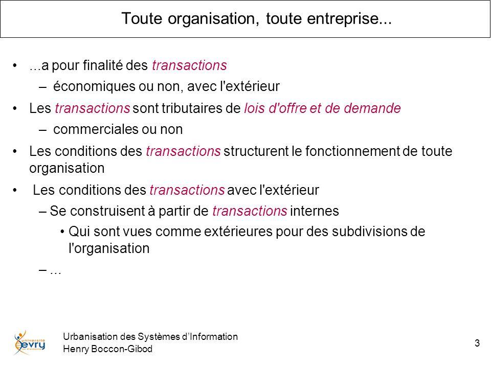 Urbanisation des Systèmes d Information - ppt télécharger 81f2f74e663