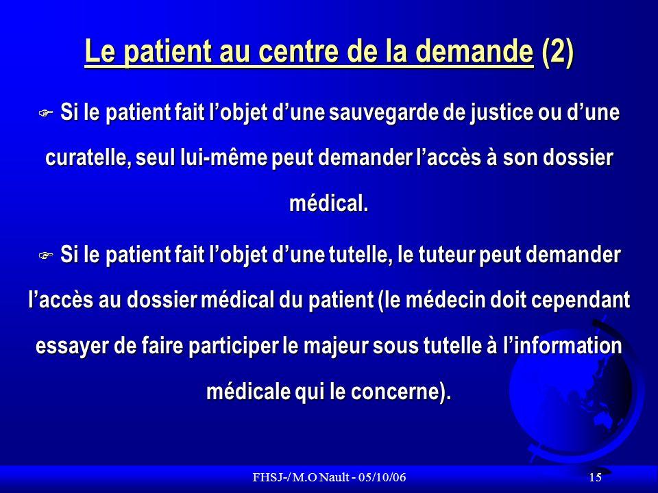Les Droits Des Patients Et Notamment Des Personnes Majeures