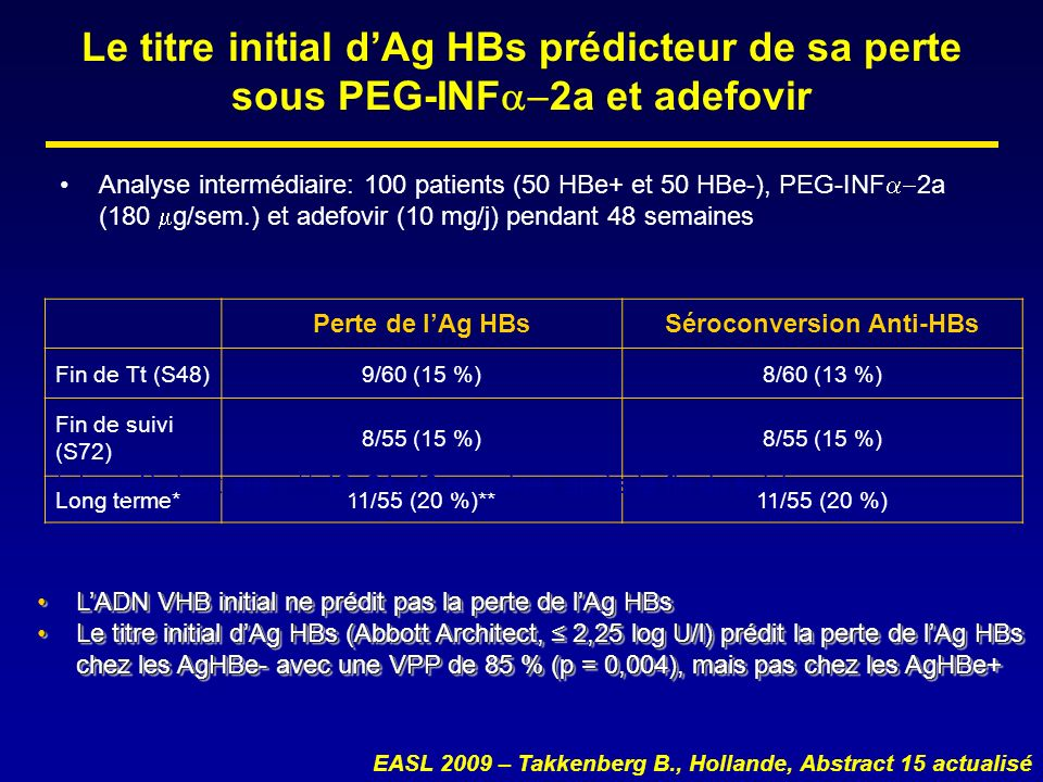 Séroconversion Anti-HBs