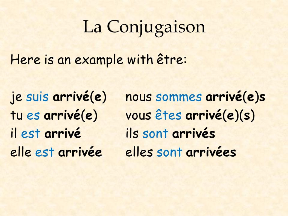 La Conjugaison Here is an example with être: