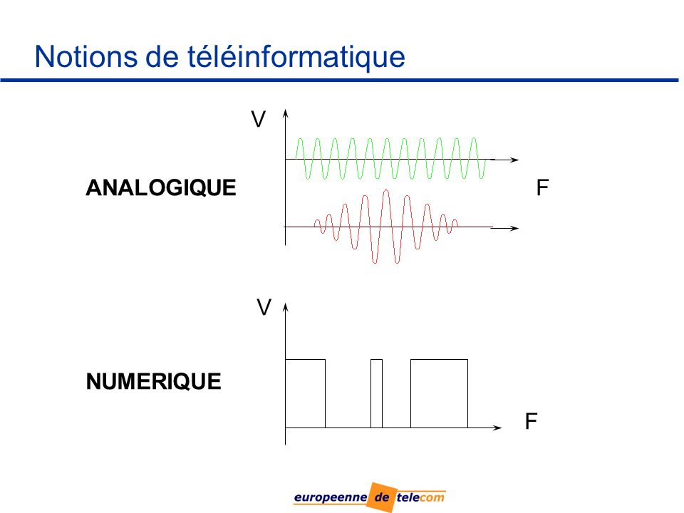 Notions de téléinformatique