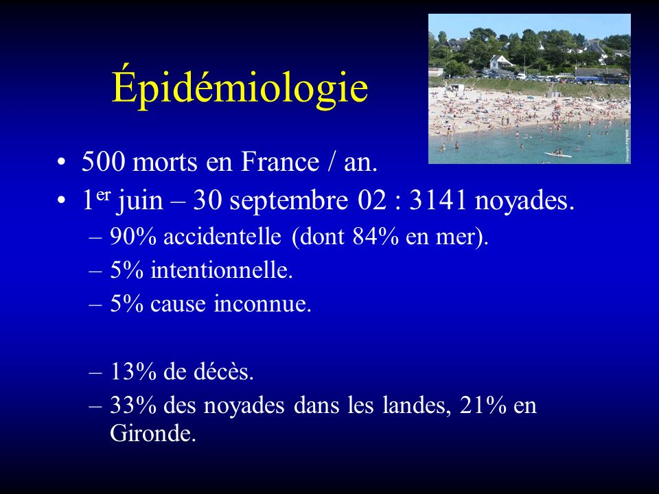 Épidémiologie 500 morts en France / an.