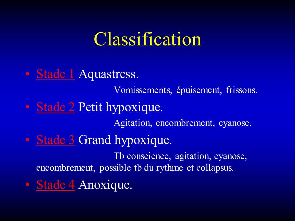 Classification Stade 1 Aquastress. Stade 2 Petit hypoxique.