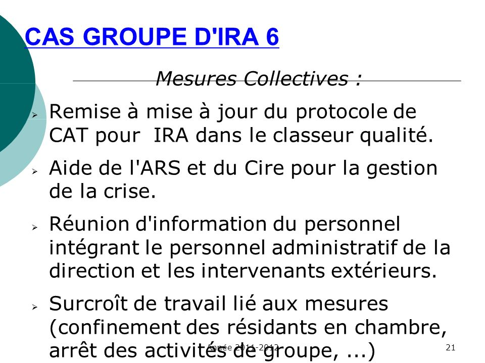 CAS GROUPE D IRA 6 Re Mesures Collectives :
