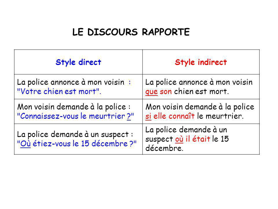 LE DISCOURS RAPPORTE Style direct Style indirect