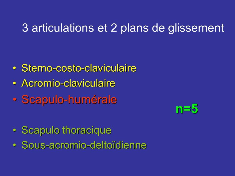 3 articulations et 2 plans de glissement
