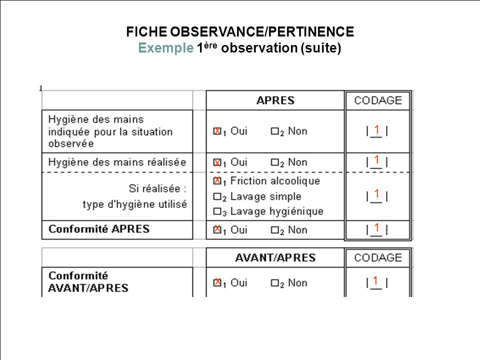 FICHE OBSERVANCE/PERTINENCE Exemple 1ère observation (suite)
