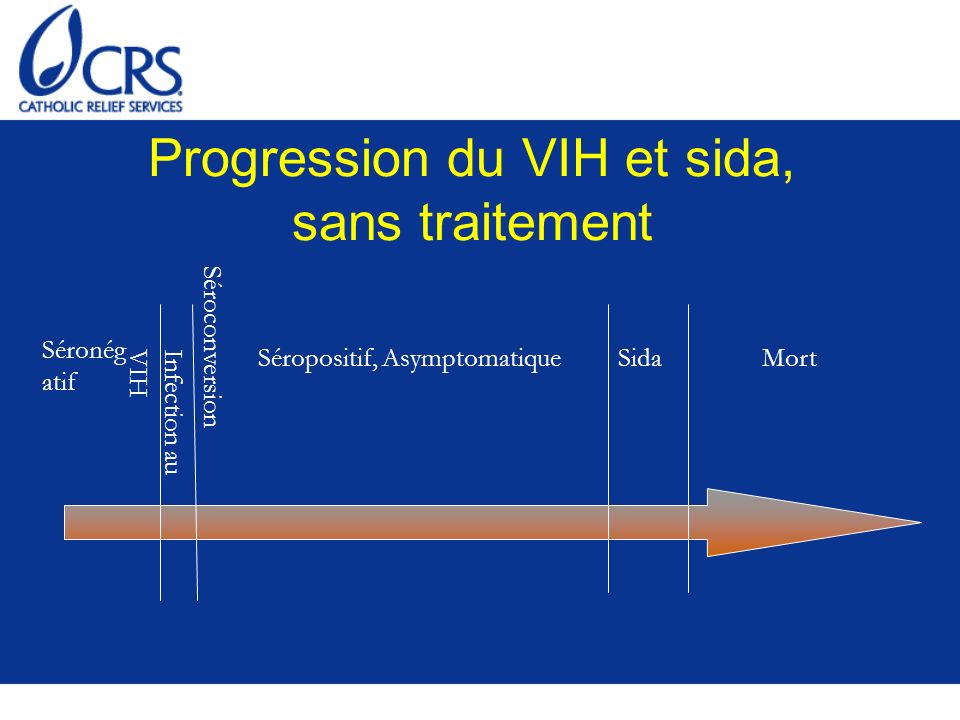 Progression du VIH et sida, sans traitement