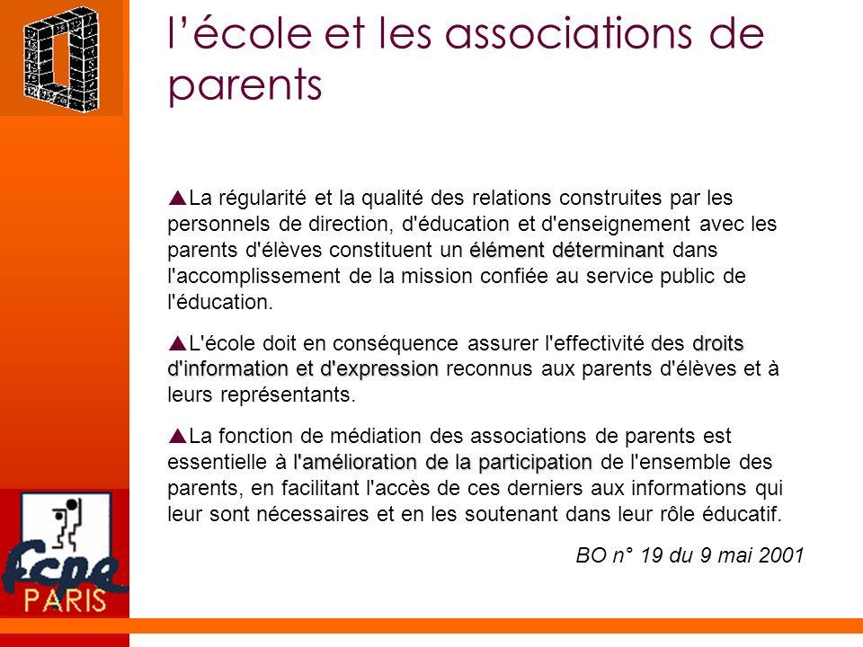 Les Delegues De Parents D Eleves Au Conseil De Classe Ppt Video
