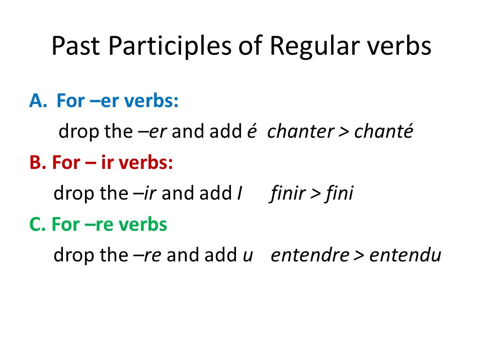 Past Participles of Regular verbs