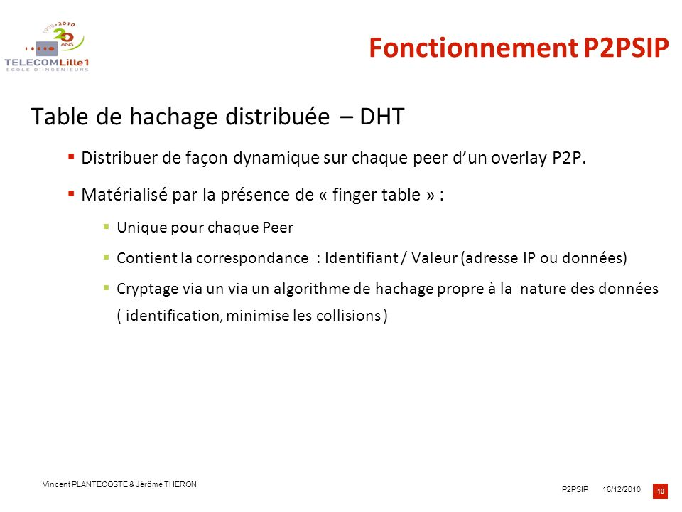 Fonctionnement P2PSIP Table de hachage distribuée – DHT