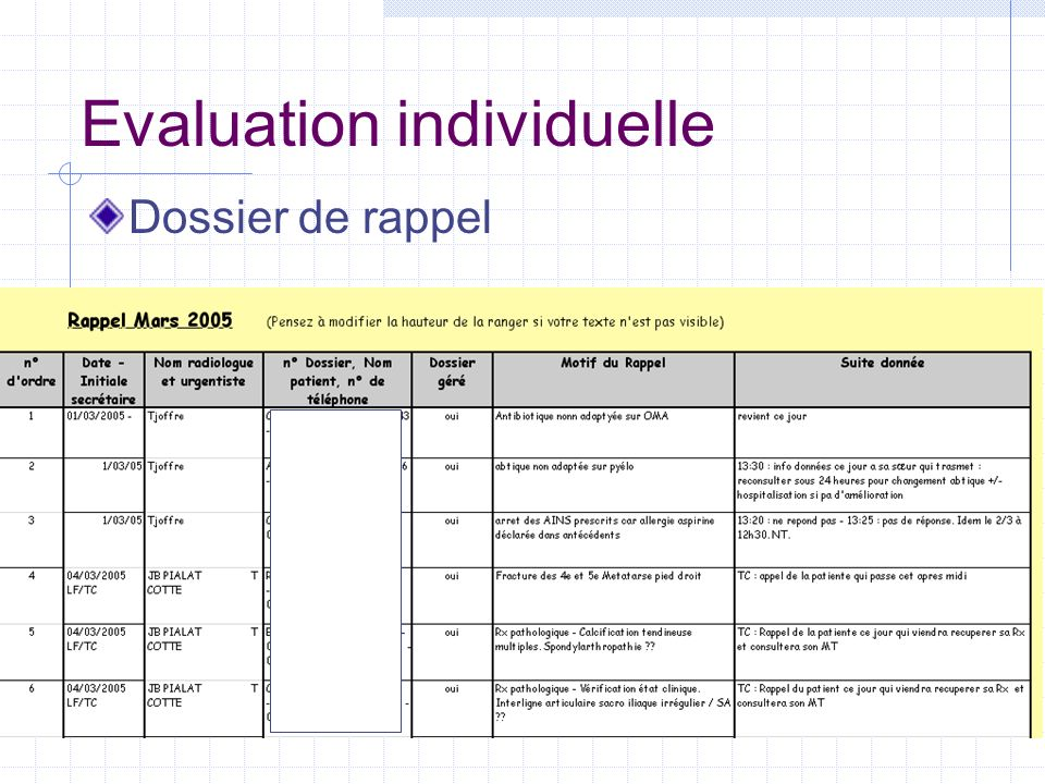 Evaluation individuelle