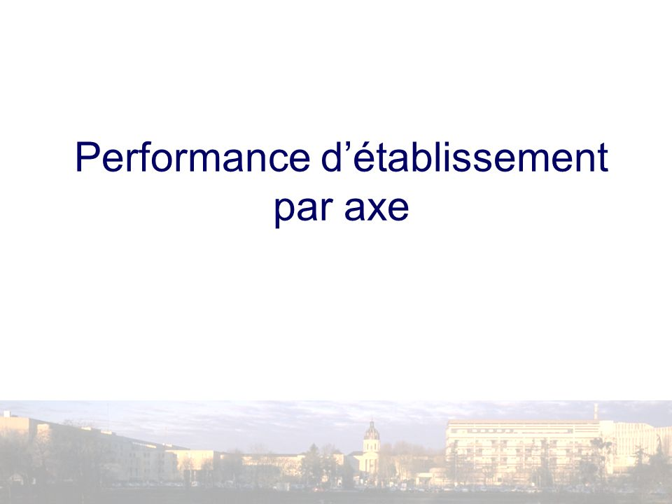 Performance d'établissement par axe