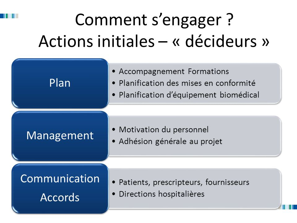 Comment s'engager Actions initiales – « décideurs »