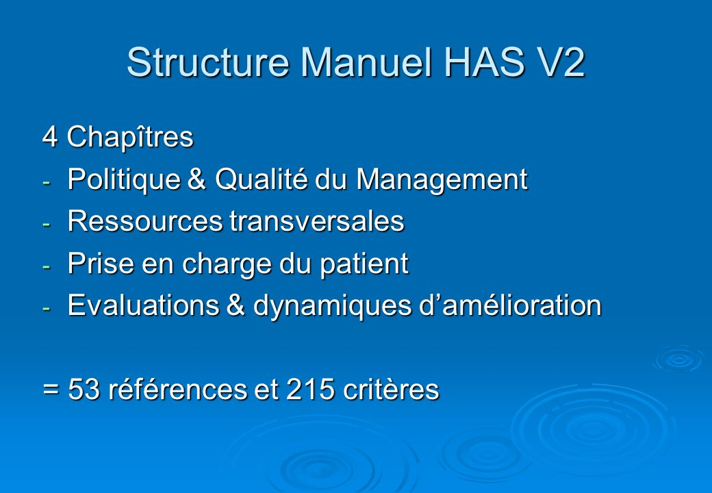 Structure Manuel HAS V2 4 Chapîtres Politique & Qualité du Management