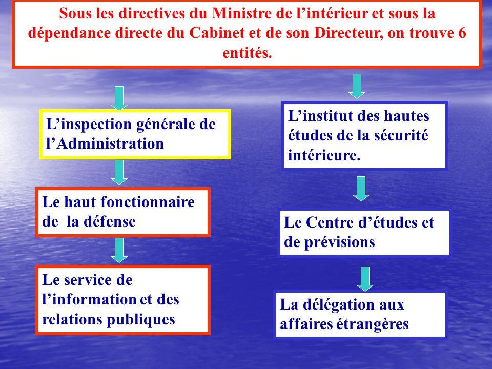 Formation continue obligatoire organisation de la securite - Cabinet du ministre de l interieur ...