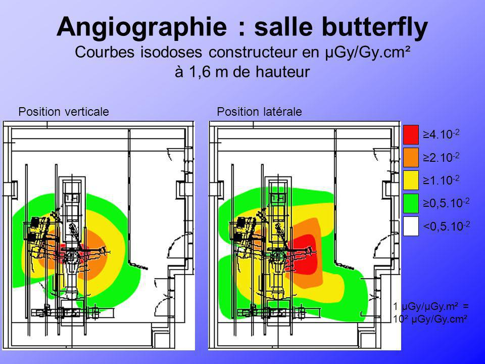 Angiographie : salle butterfly Courbes isodoses constructeur en µGy/Gy