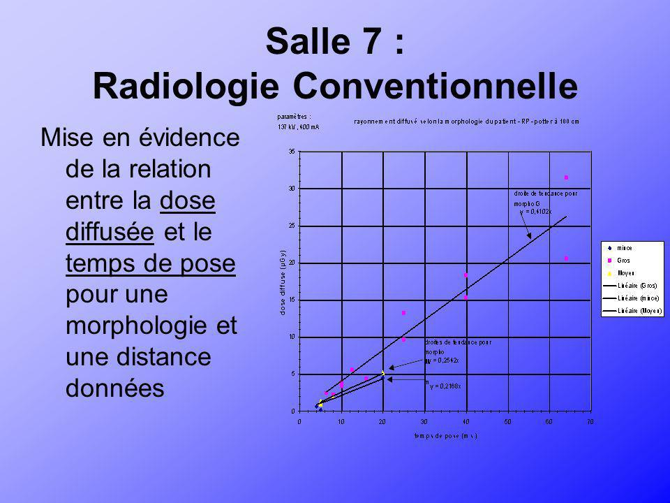 Salle 7 : Radiologie Conventionnelle