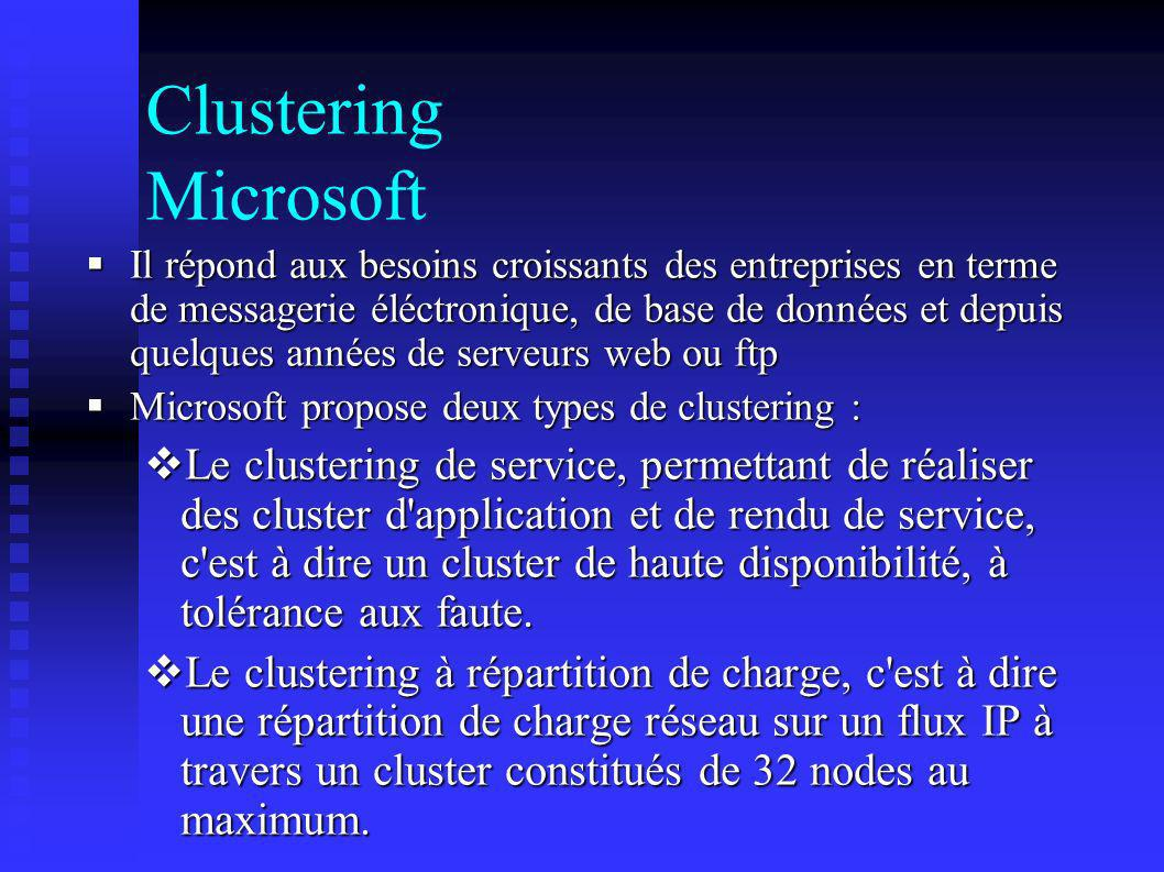 Clustering Microsoft