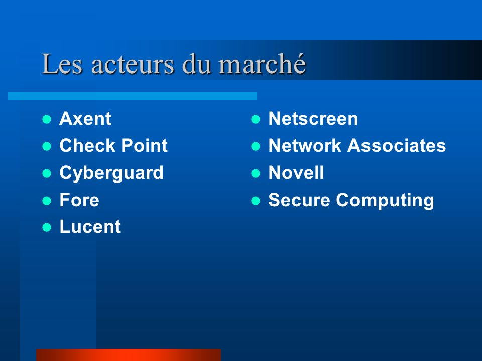 Les acteurs du marché Axent Check Point Cyberguard Fore Lucent