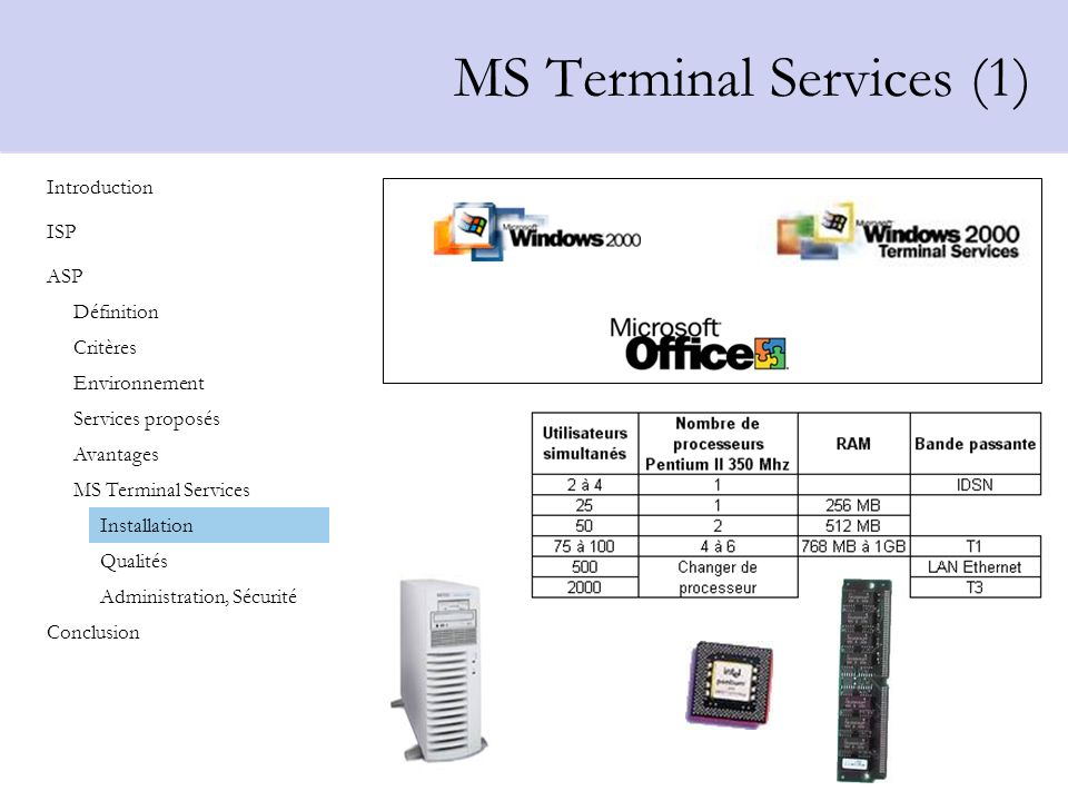 MS Terminal Services (1)