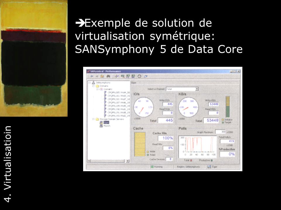 Exemple de solution de virtualisation symétrique: SANSymphony 5 de Data Core
