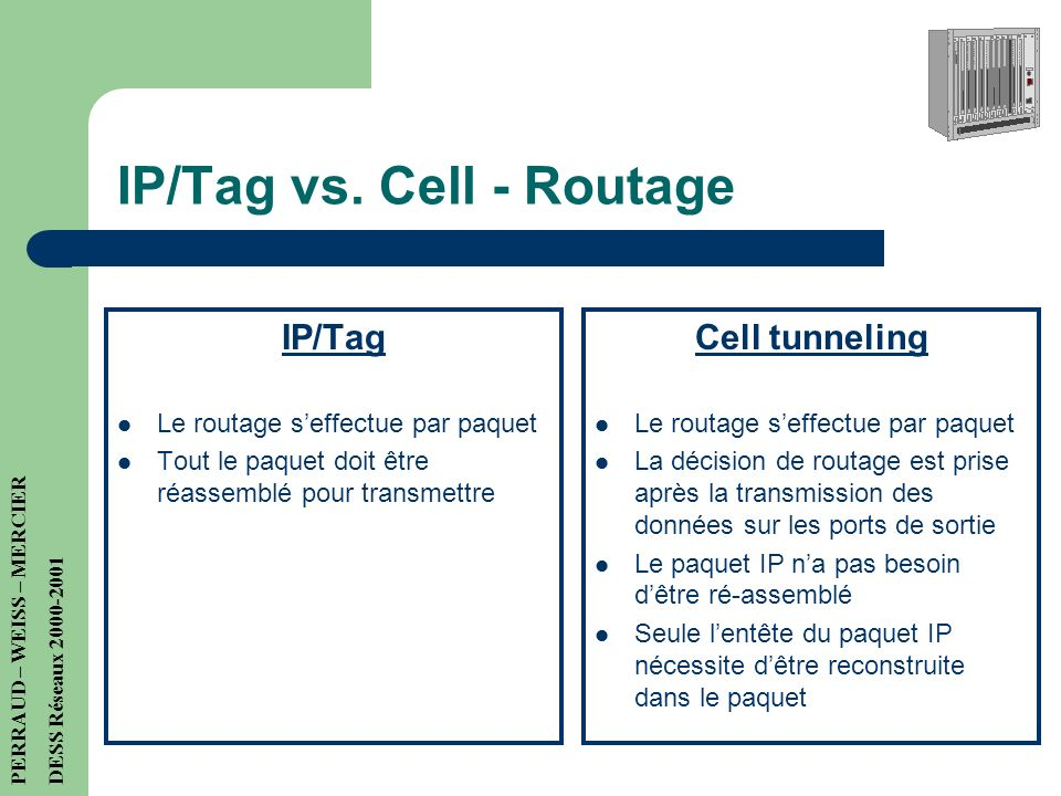 IP/Tag vs. Cell - Routage
