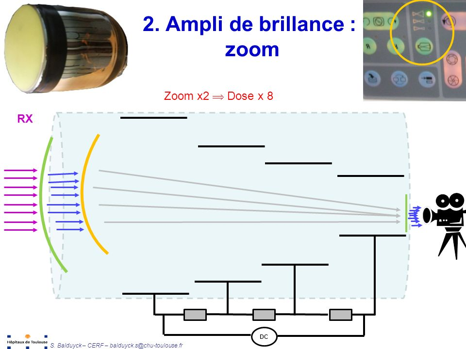 2. Ampli de brillance : zoom