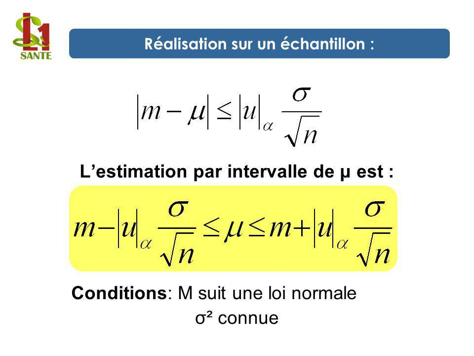 L'estimation par intervalle de μ est :