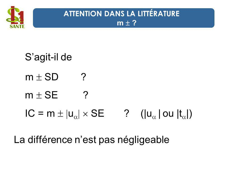 ATTENTION DANS LA LITTÉRATURE m 