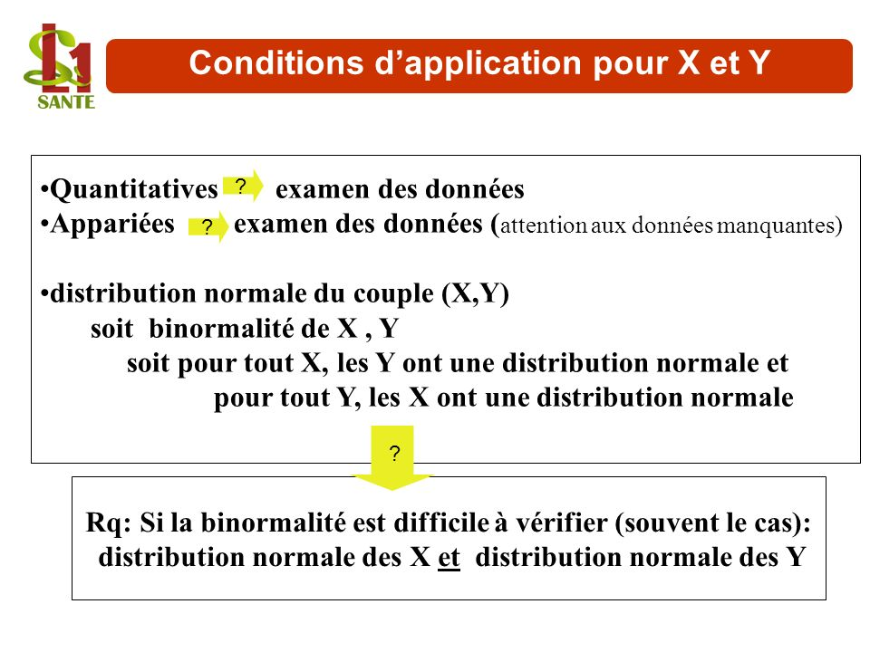 Conditions d'application pour X et Y