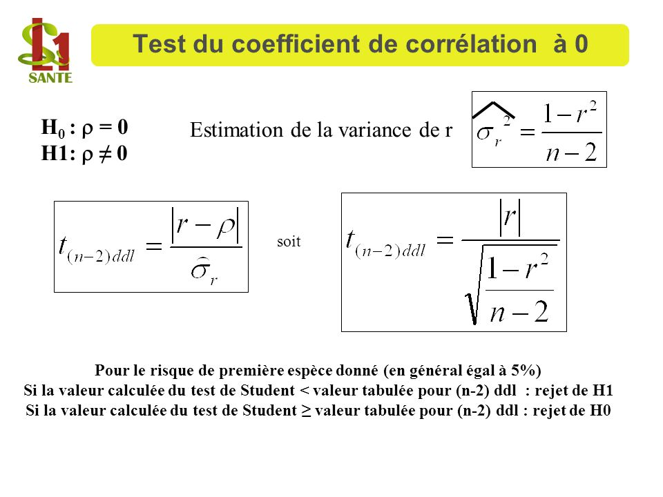 Test du coefficient de corrélation à 0