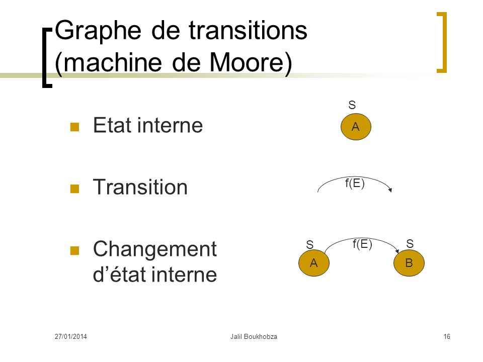 Graphe de transitions (machine de Moore)