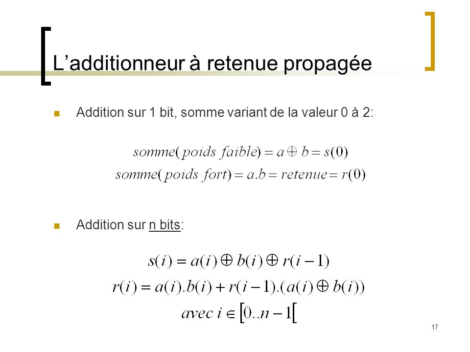 L'additionneur à retenue propagée