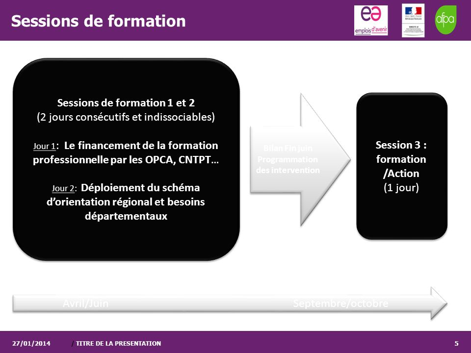 Sessions de formation 1 et 2 Programmation des intervention