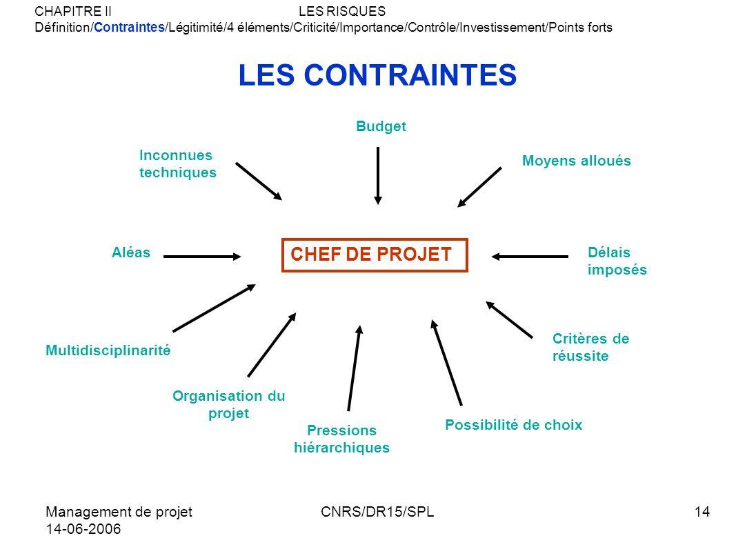 management de projet management de projet cnrs dr15 spl ppt t l charger. Black Bedroom Furniture Sets. Home Design Ideas