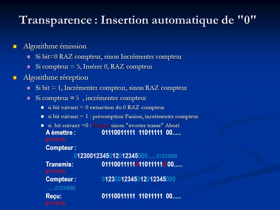 Transparence : Insertion automatique de 0