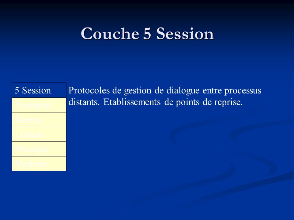 Couche 5 Session 5 Session