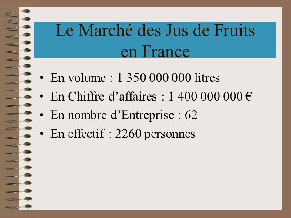 Le Marché des Jus de Fruits en France